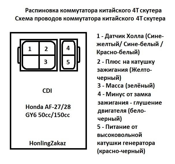 Коммутатор 4Т DADEE (Тюнинг)